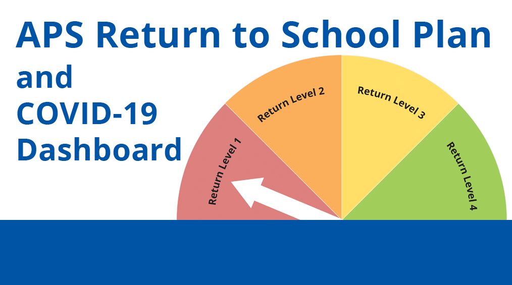 APS Return to School Plan and COVID-19 Dashboard